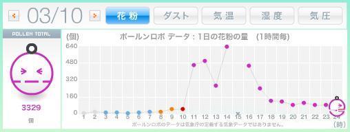 2013.03.10花粉.jpg
