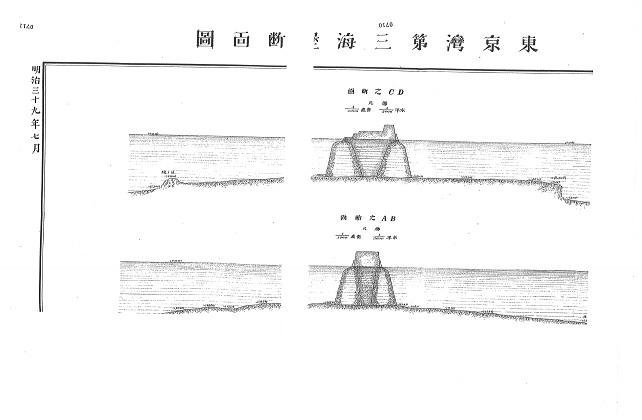 2第三海堡断面図断面図1.jpg