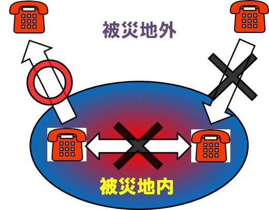 電話規制.jpg